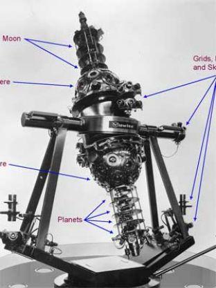 OpticalProjectors