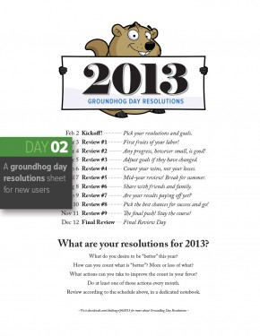 Feb 02: Groundhog Day Resolutions Primer