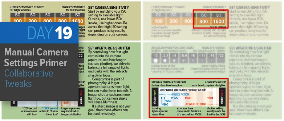 A Digital SLR Manual Settings Primer
