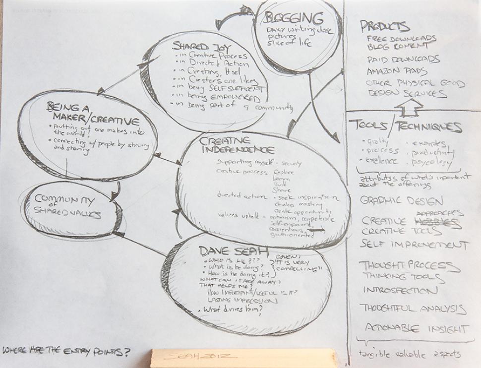 MarketingMap