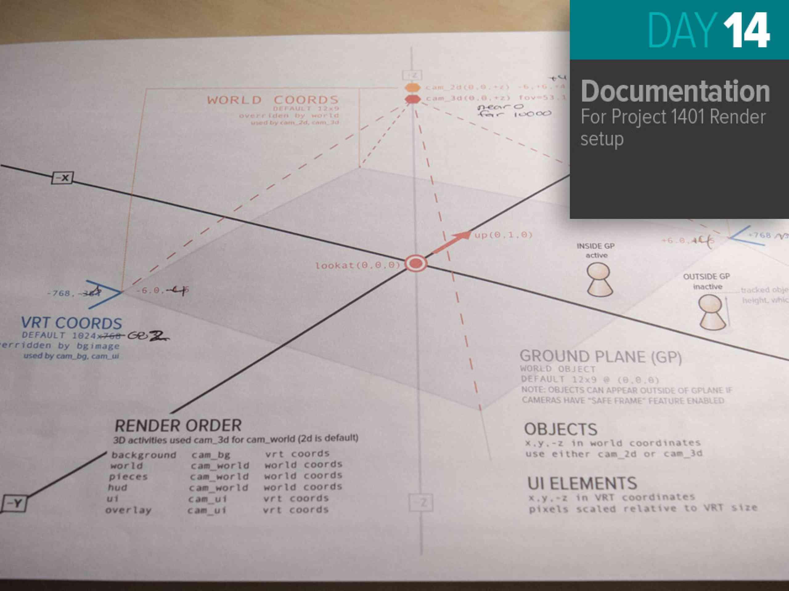 DiagramofRenderingSystem