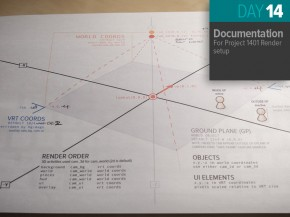 "��""Nov14:Project1401Documentation"