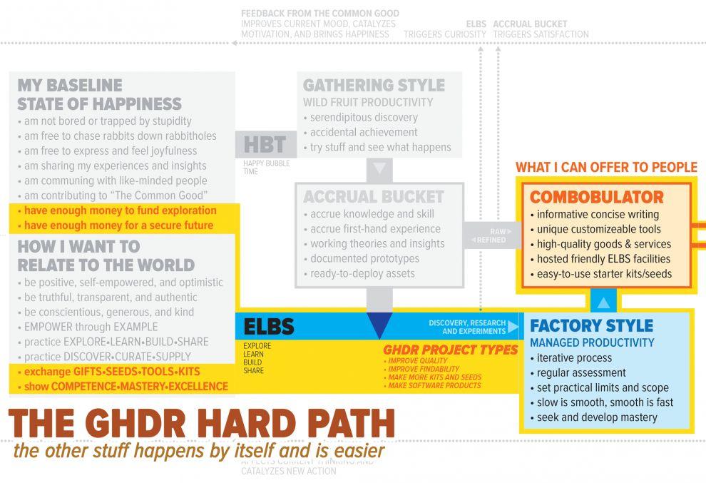 GHDR2019HardPath