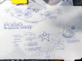 SimplifiedDiagram
