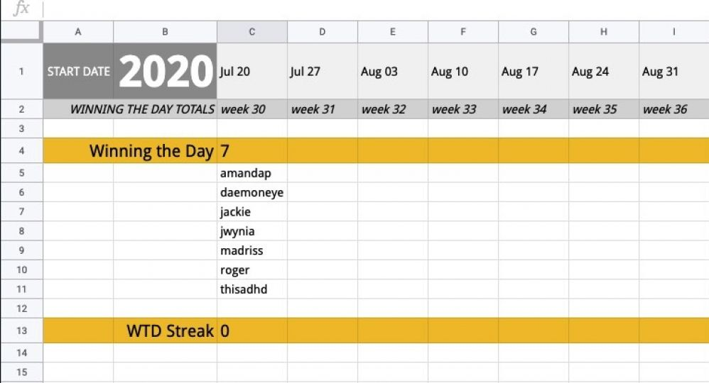 """Winning the Day Tracking Spreadsheet"""