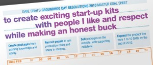 Making a Groundhog Day Resolutions Tracking Form