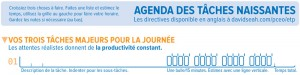 French Version of the Emergent Task Planner