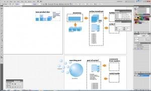 Designing a Big Picture