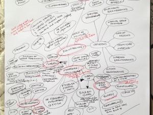 Designing a Brainstorm Boosting Tool