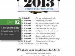 Day 2: A Groundhog Day Resolutions Primer