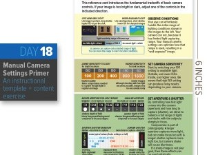 Day 18: A DSLR Manual Settings Primer