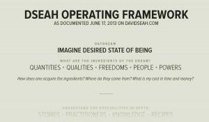 My Operating Framework, Draft 1