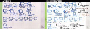 2014 Resolutions Review 03: Coding, ADD, and Incremental Progress
