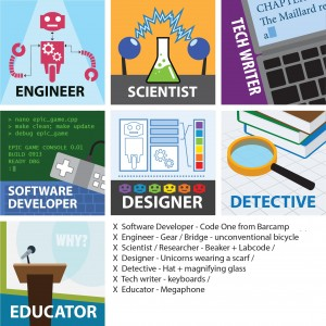 Designing Career Stickers for Future Tech Women