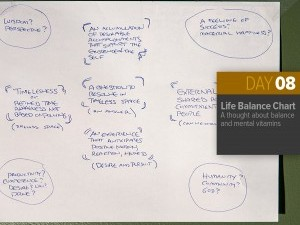 Thing-a-Day 08: Charted Life Balance Thoughts