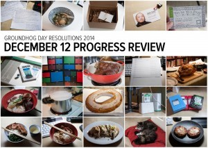 2014 Resolutions Review 10: Final Review
